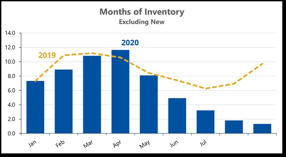 2020-09 INVENTORY