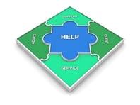 Help chart