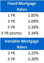 Rate Sheet (Aug 29, 2011)