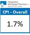 CPI Overall (Feb 26  2018)