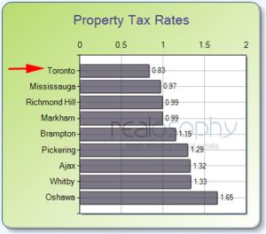 Propertytaxes_6