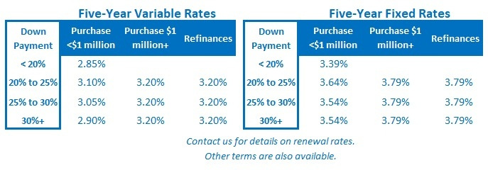 Rate Table (November 26, 2018)