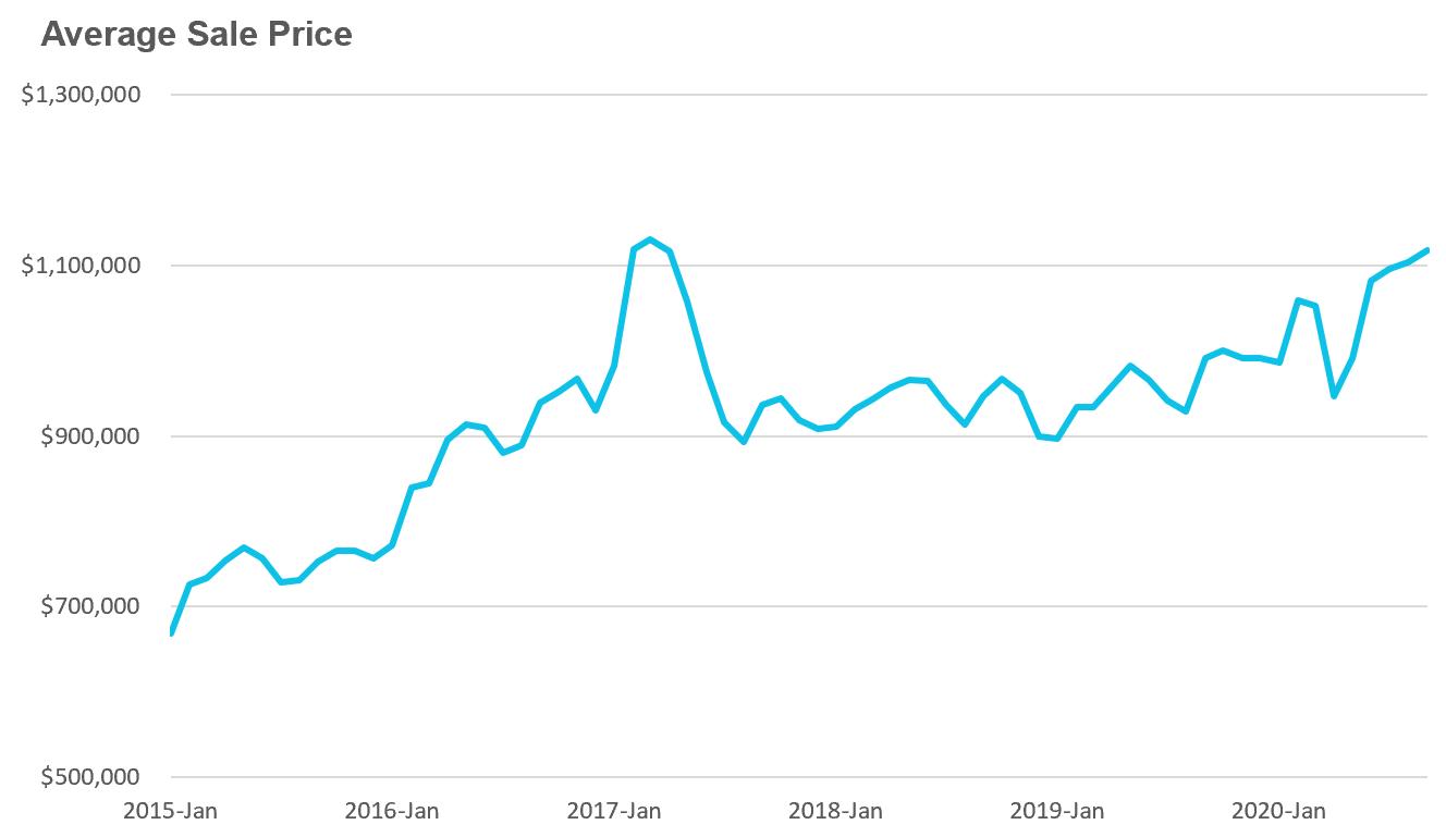 10_House Price