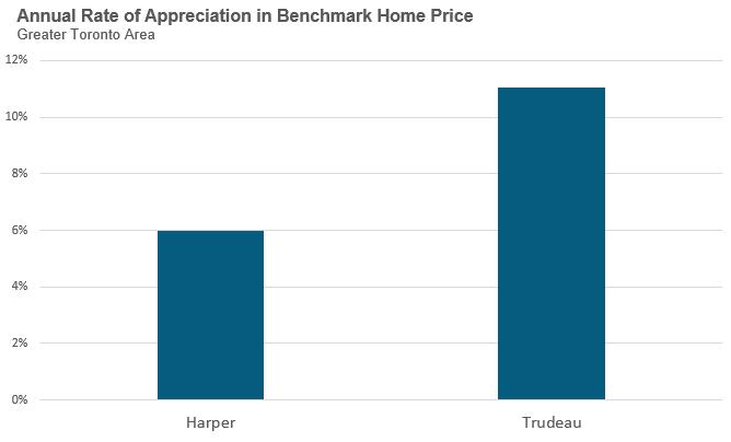 11_Trudeau_AnnualAppreciation
