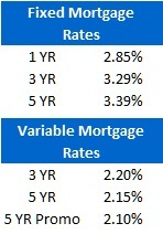 Rate Sheet (Aug 22, 2011)