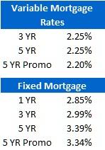 Rate Sheet (Sept 5, 2011)