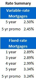 Rate Sheet (Sept 26, 2011)