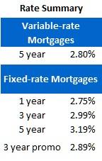 Rate Sheet (Jan 16, 2012)