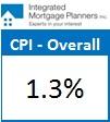Overall CPI