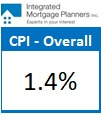 CPI - Overall (Nov 20  2017)