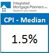 CPI Median