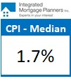 CI - Median (Nov 20  2017)